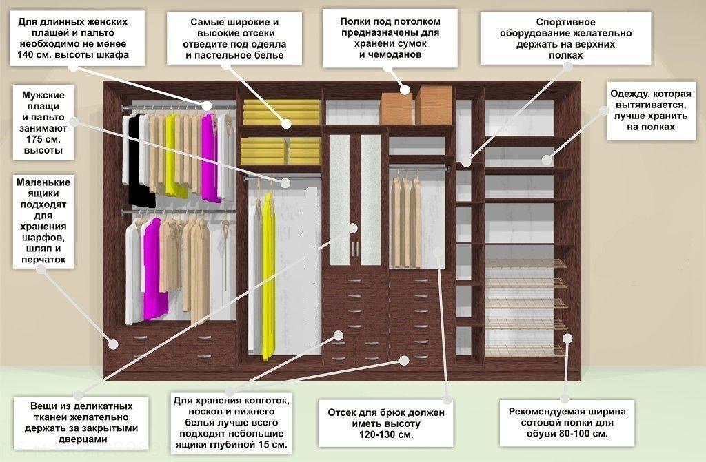 Чертеж 4 х дверного шкафа купе - поиск в google дизайн pinte.